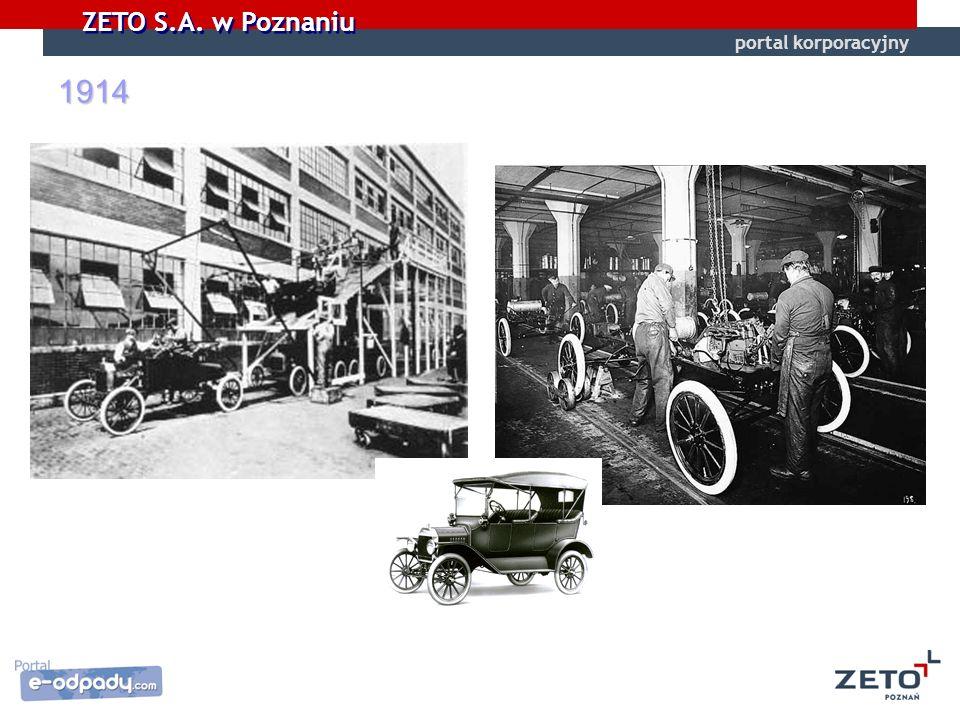 1914 SOA - Wprowadzenie portal korporacyjny