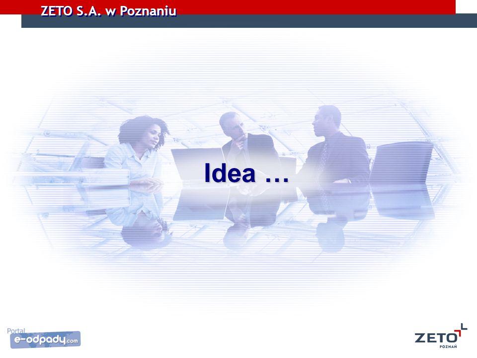 Idea …