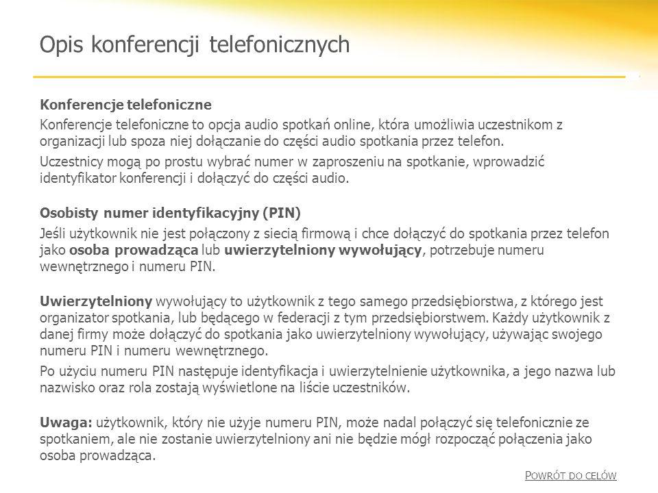 Opis konferencji telefonicznych