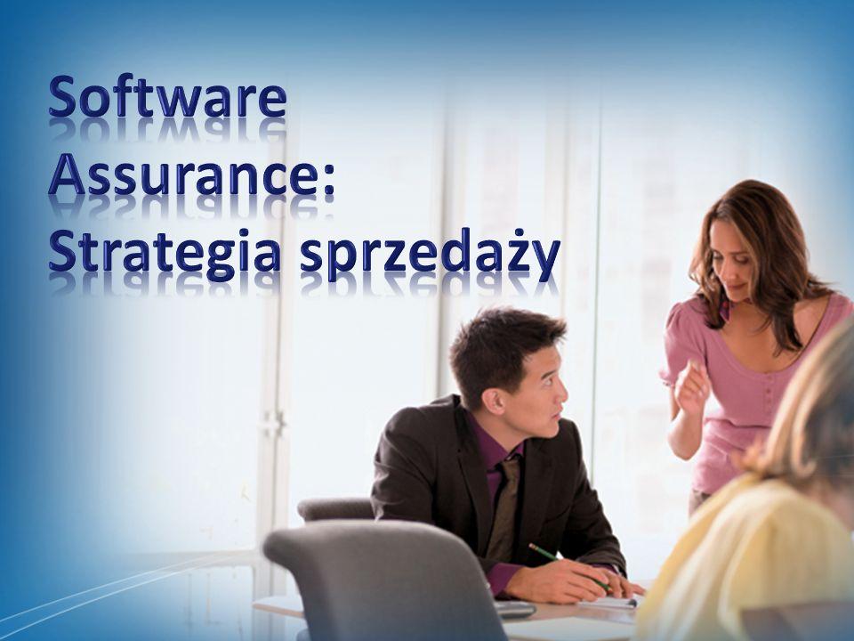 Software Assurance: Strategia sprzedaży