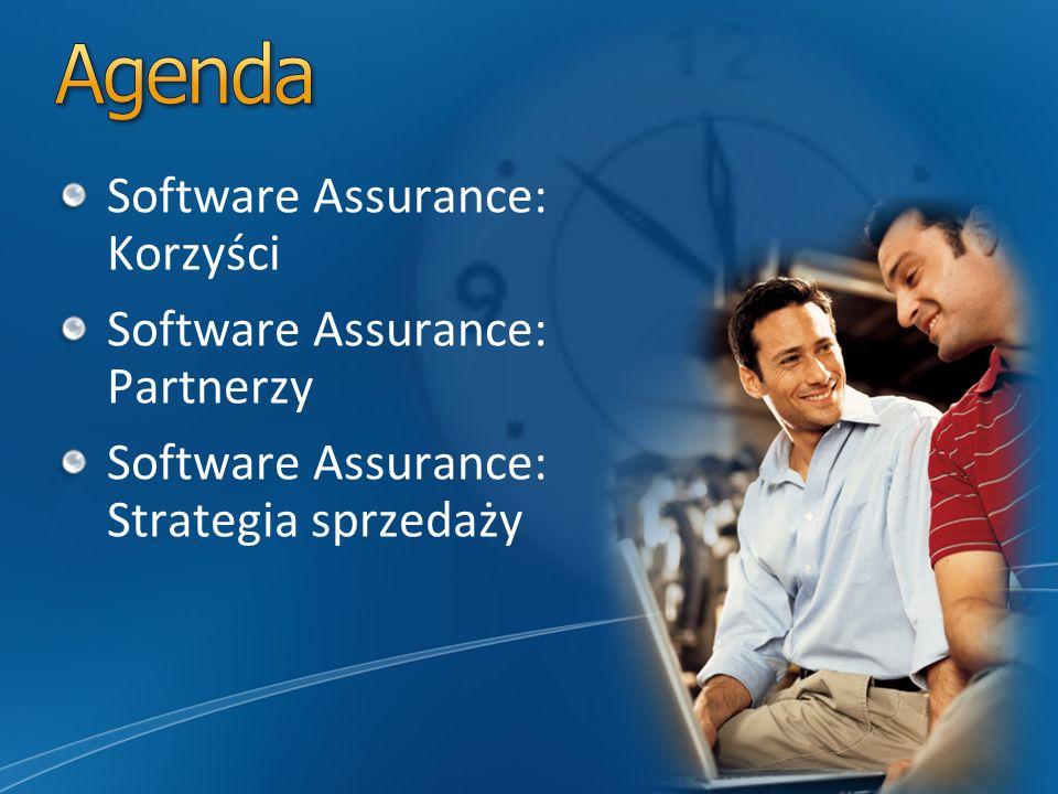 Agenda Software Assurance: Korzyści Software Assurance: Partnerzy