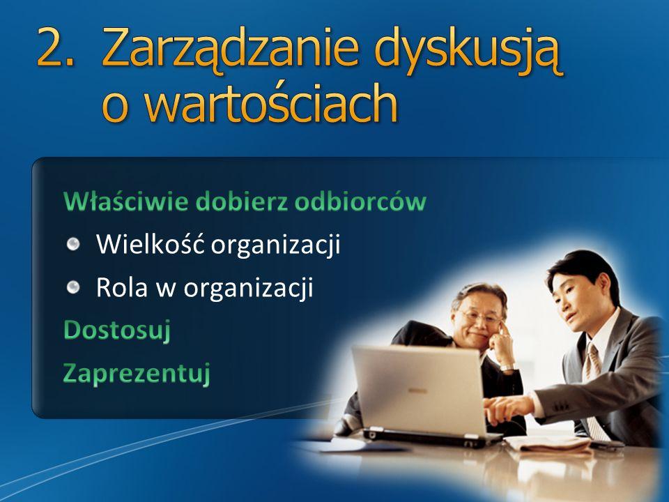 2. Zarządzanie dyskusją o wartościach
