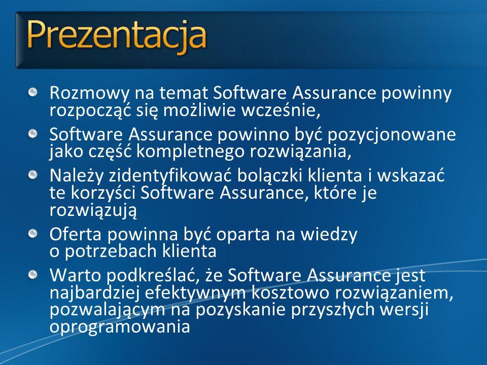 Prezentacja Rozmowy na temat Software Assurance powinny rozpocząć się możliwie wcześnie,