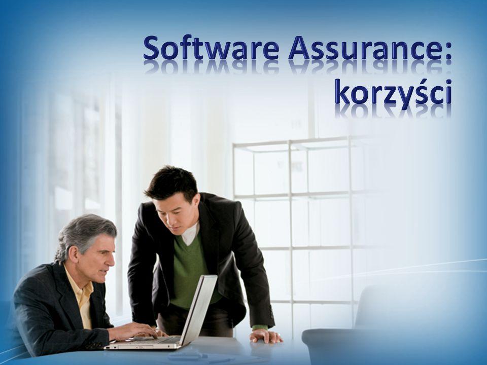 Software Assurance: korzyści