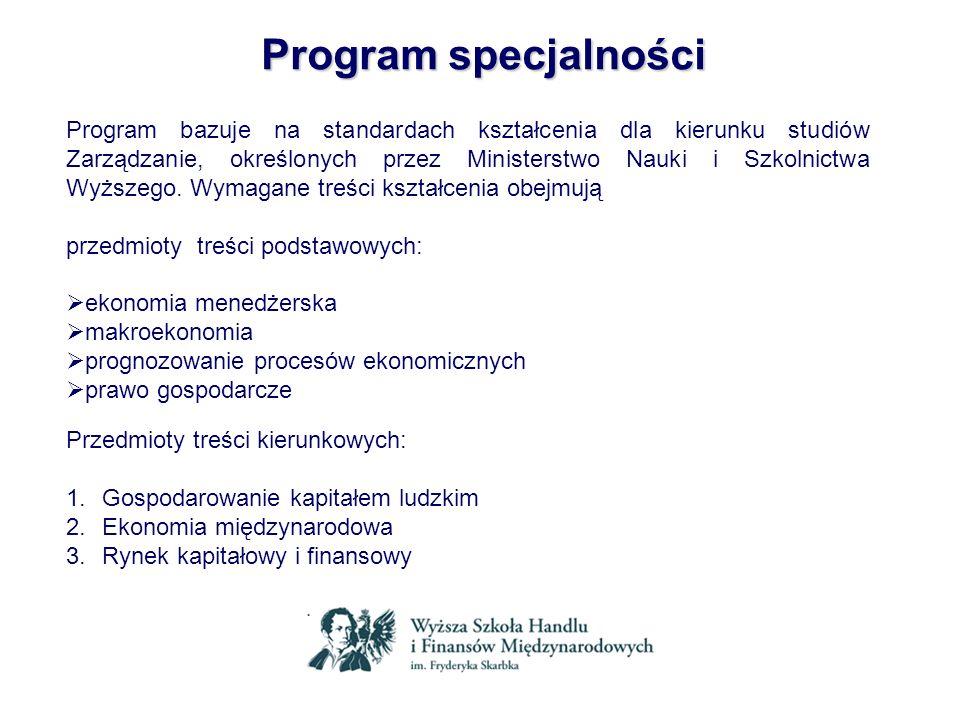 Program specjalności