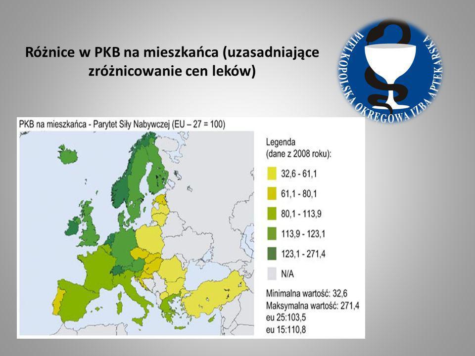 Różnice w PKB na mieszkańca (uzasadniające zróżnicowanie cen leków)