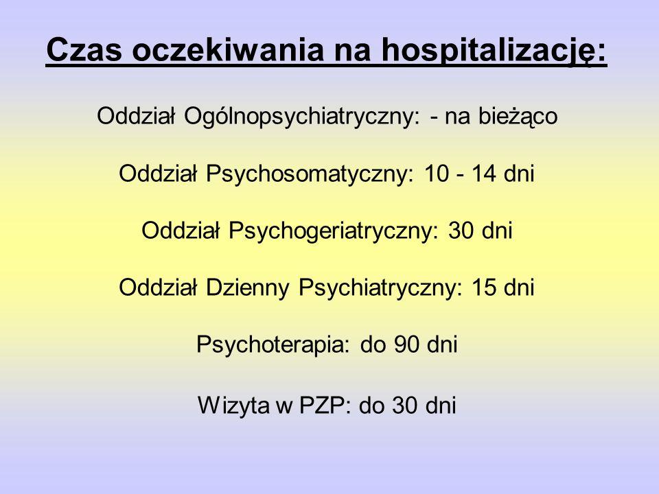 Czas oczekiwania na hospitalizację: