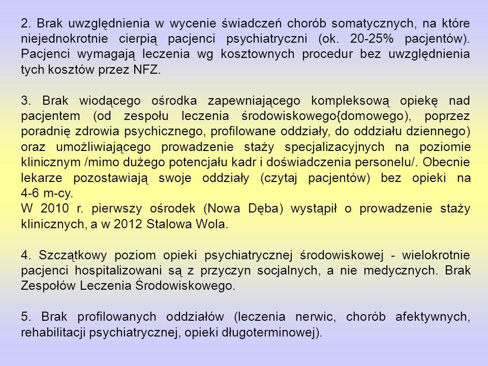2. Brak uwzględnienia w wycenie świadczeń chorób somatycznych, na które niejednokrotnie cierpią pacjenci psychiatryczni (ok. 20-25% pacjentów). Pacjenci wymagają leczenia wg kosztownych procedur bez uwzględnienia tych kosztów przez NFZ.