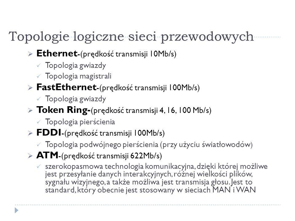 Topologie logiczne sieci przewodowych