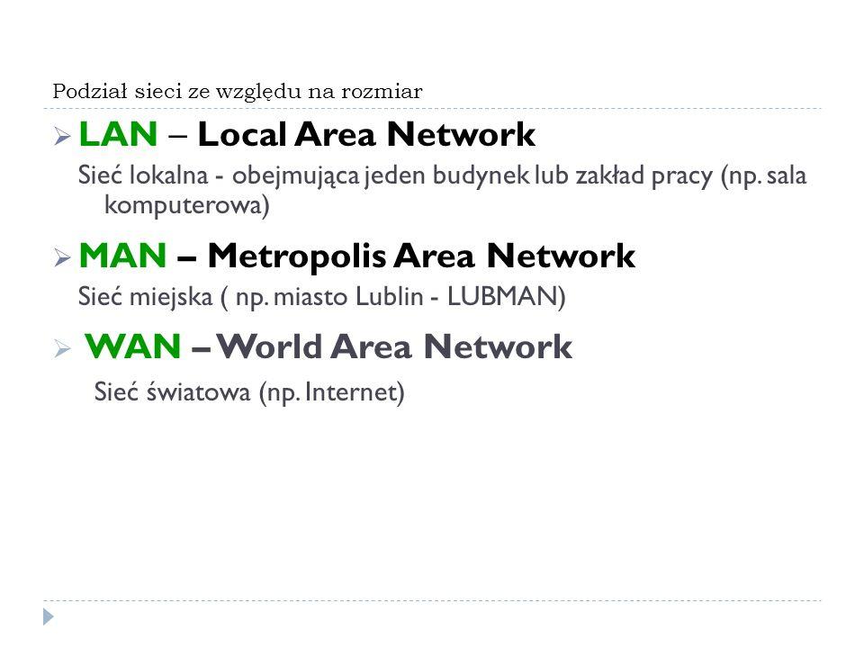 Podział sieci ze względu na rozmiar