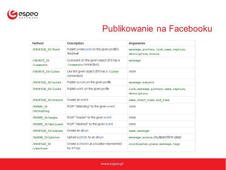 Publikowanie na Facebooku
