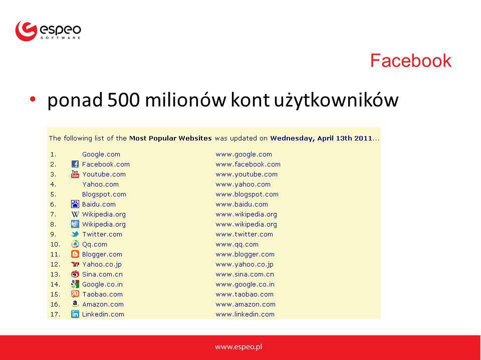 ponad 500 milionów kont użytkowników