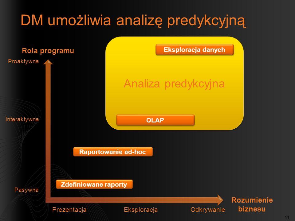 DM umożliwia analizę predykcyjną