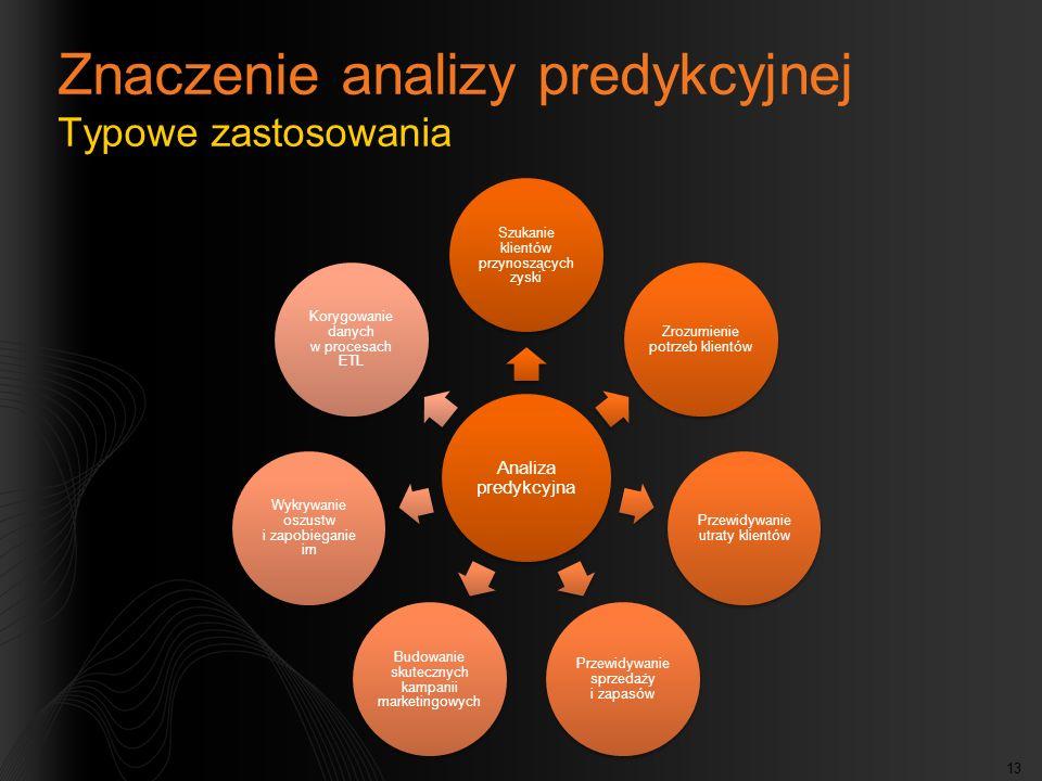 Znaczenie analizy predykcyjnej Typowe zastosowania