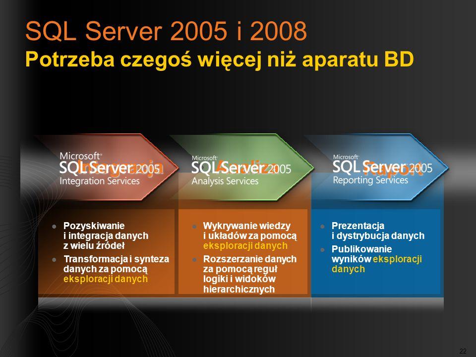 SQL Server 2005 i 2008 Potrzeba czegoś więcej niż aparatu BD
