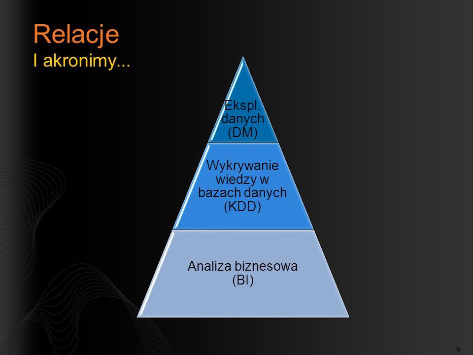 Relacje I akronimy... Wykrywanie wiedzy w bazach danych (KDD)