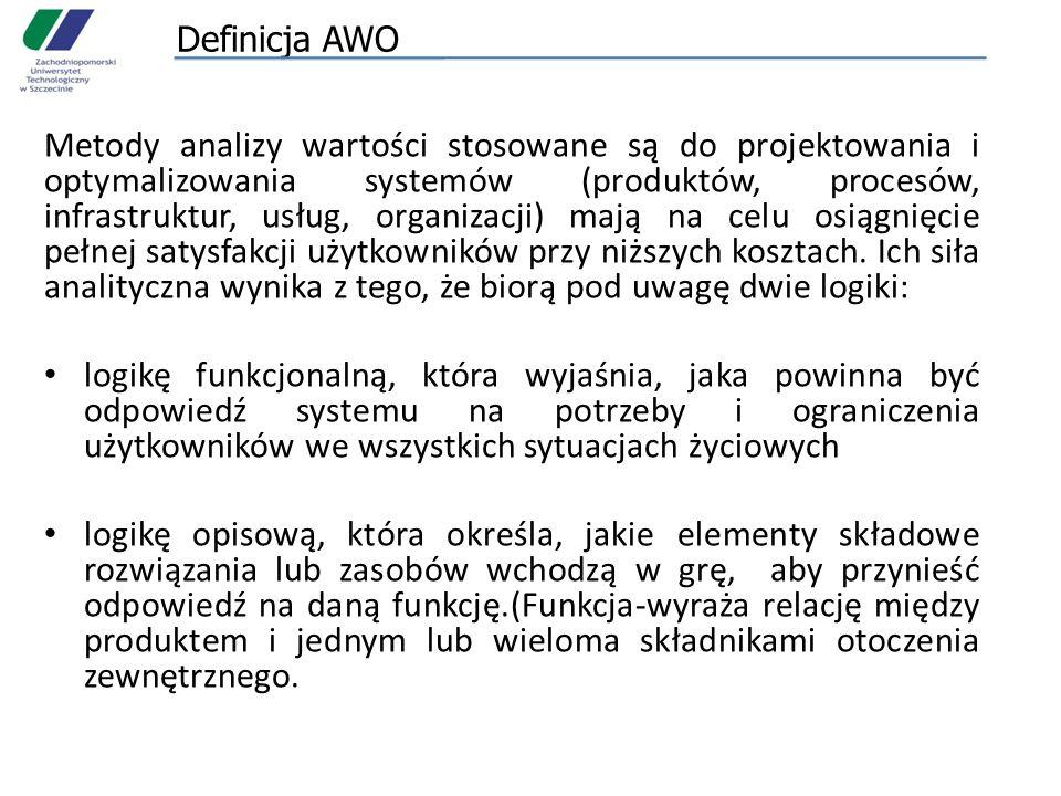 Definicja AWO