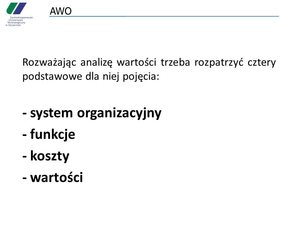 AWO Rozważając analizę wartości trzeba rozpatrzyć cztery podstawowe dla niej pojęcia: - system organizacyjny.
