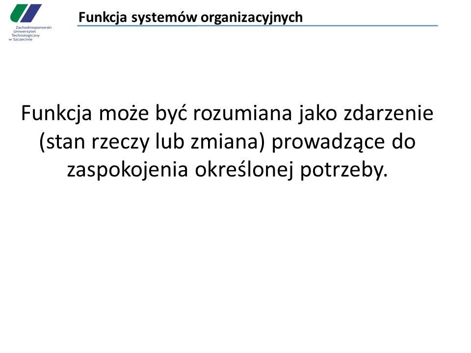 Funkcja systemów organizacyjnych