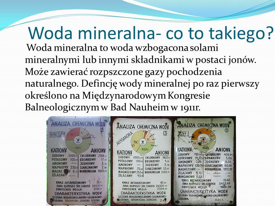Woda mineralna- co to takiego
