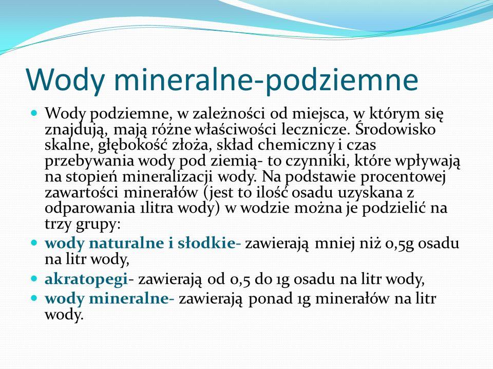 Wody mineralne-podziemne