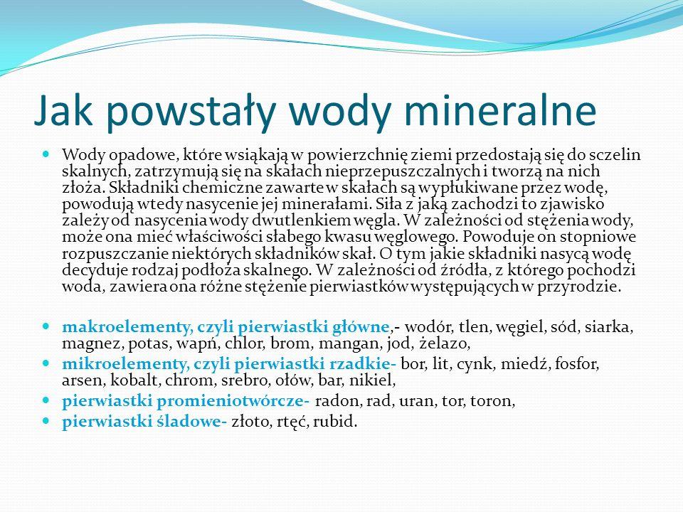 Jak powstały wody mineralne