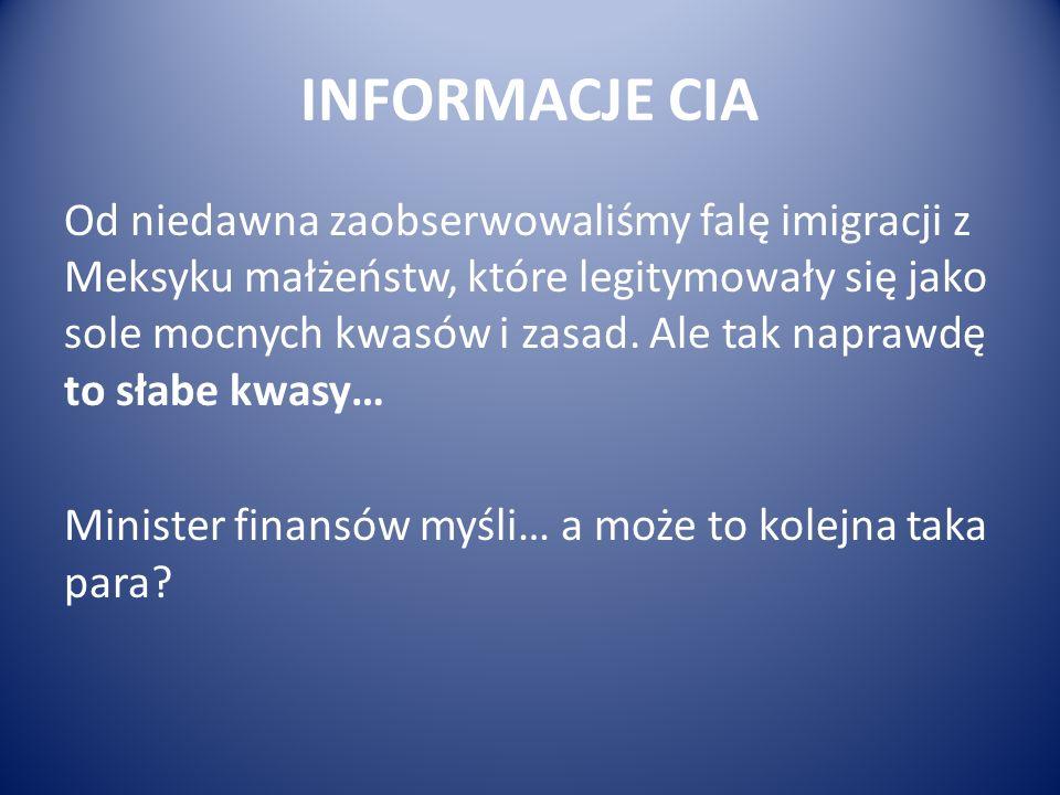INFORMACJE CIA