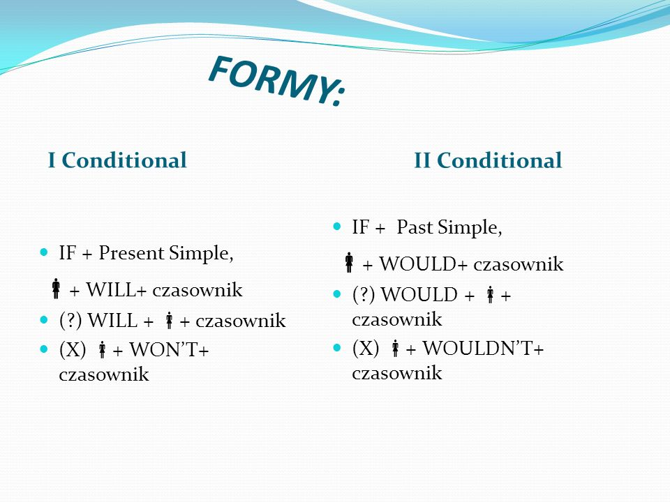 FORMY: I Conditional II Conditional IF + Past Simple,