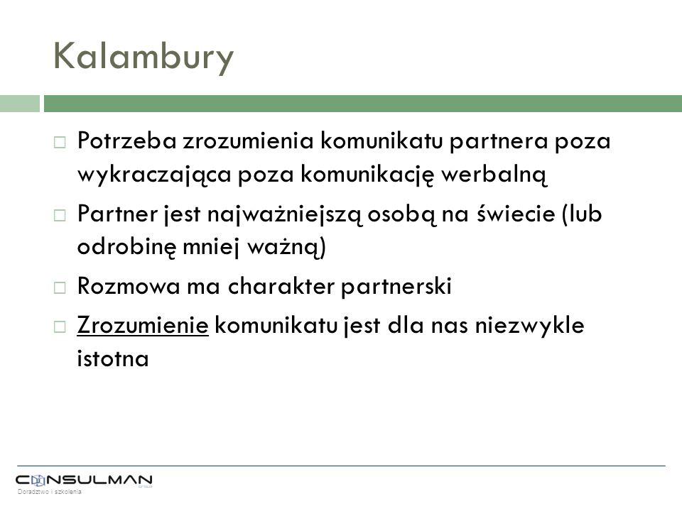 Kalambury Potrzeba zrozumienia komunikatu partnera poza wykraczająca poza komunikację werbalną.