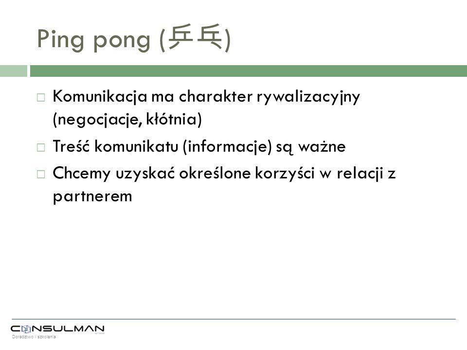Ping pong (乒乓) Komunikacja ma charakter rywalizacyjny (negocjacje, kłótnia) Treść komunikatu (informacje) są ważne.