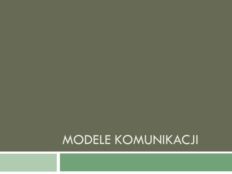 Modele Komunikacji