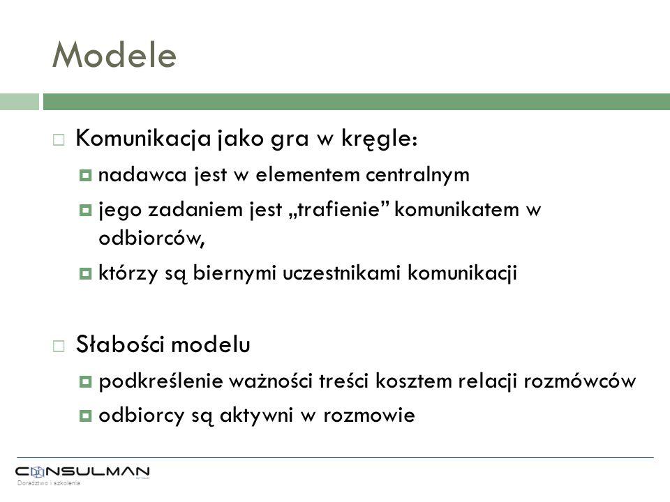 Modele Komunikacja jako gra w kręgle: Słabości modelu