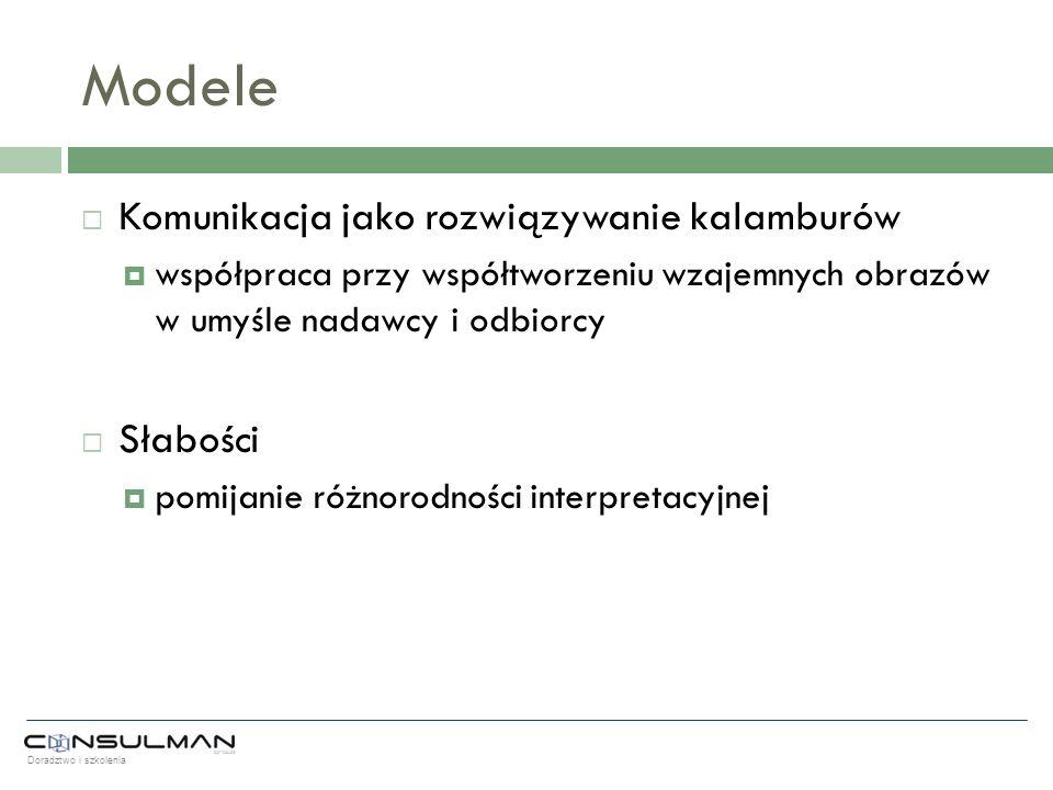Modele Komunikacja jako rozwiązywanie kalamburów Słabości