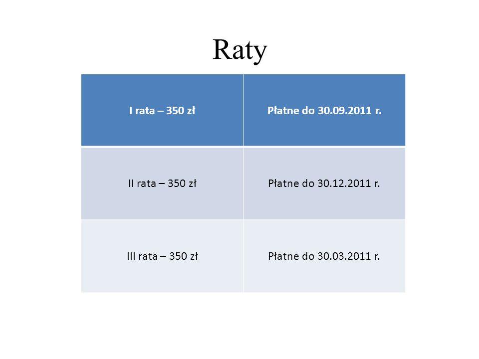 Raty I rata – 350 zł Płatne do 30.09.2011 r. II rata – 350 zł