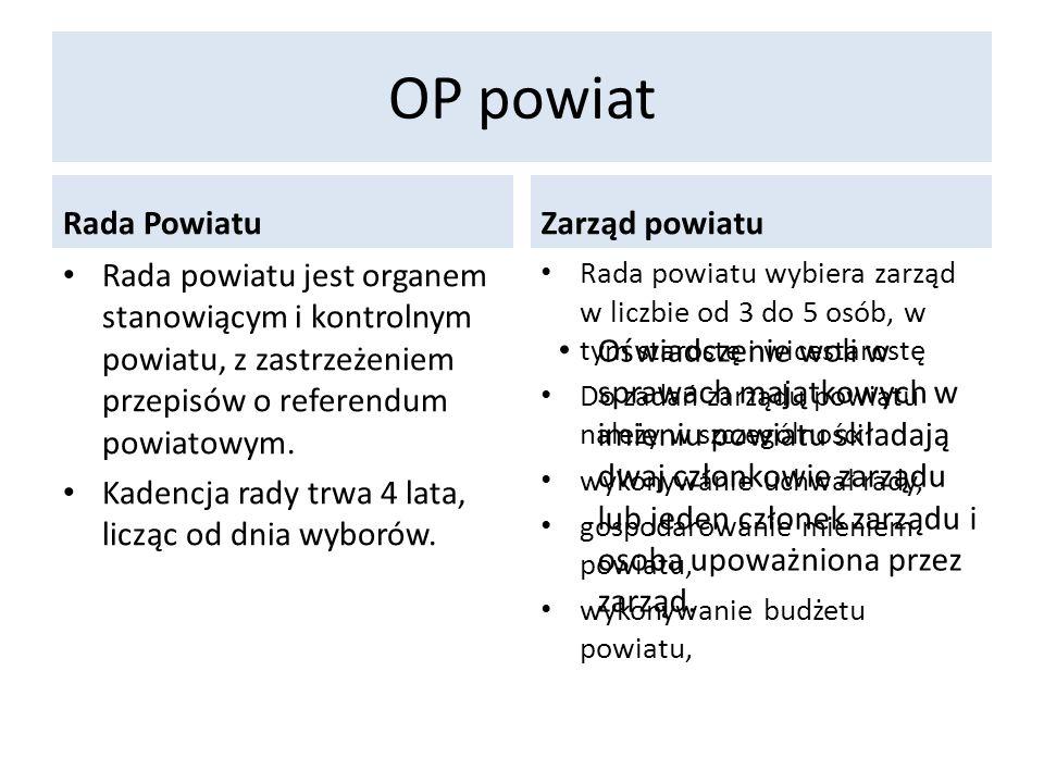 OP powiat Rada Powiatu Zarząd powiatu