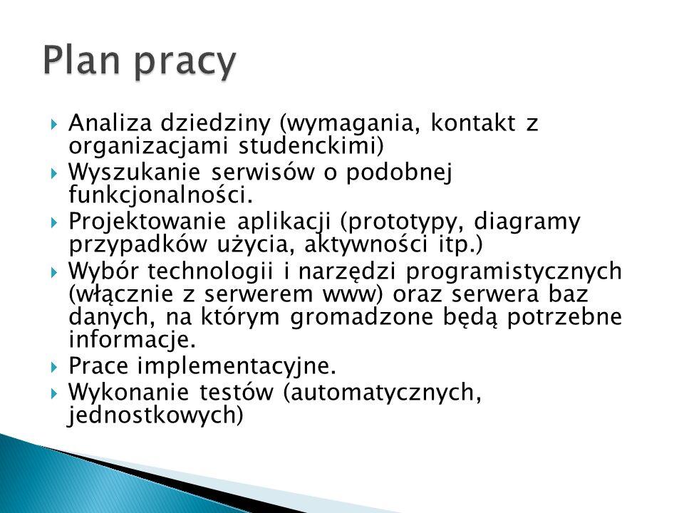 Plan pracy Analiza dziedziny (wymagania, kontakt z organizacjami studenckimi) Wyszukanie serwisów o podobnej funkcjonalności.