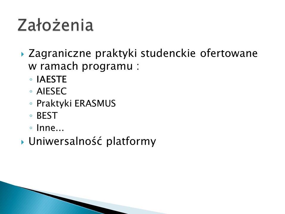 Założenia Zagraniczne praktyki studenckie ofertowane w ramach programu : IAESTE. AIESEC. Praktyki ERASMUS.