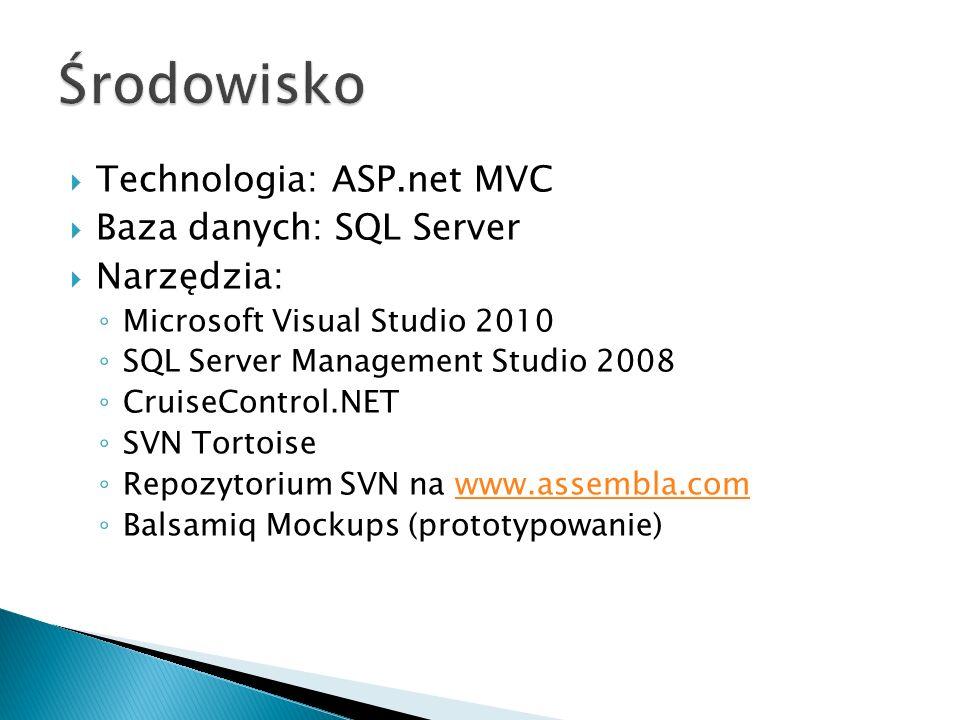 Środowisko Technologia: ASP.net MVC Baza danych: SQL Server Narzędzia: