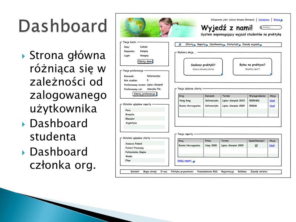 Dashboard Strona główna różniąca się w zależności od zalogowanego użytkownika. Dashboard studenta.