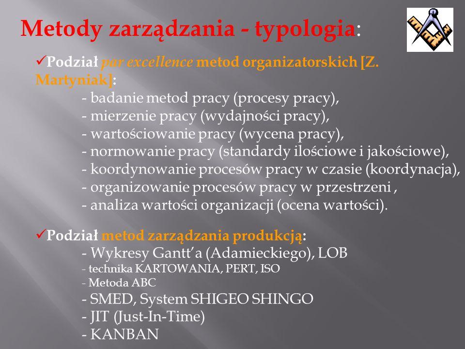 Metody zarządzania - typologia: