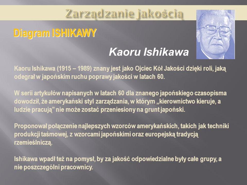 Zarządzanie jakością Diagram ISHIKAWY Kaoru Ishikawa