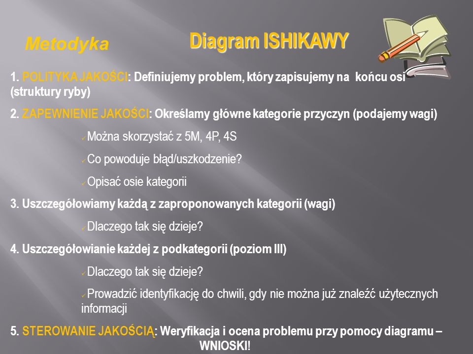 Diagram ISHIKAWY Metodyka