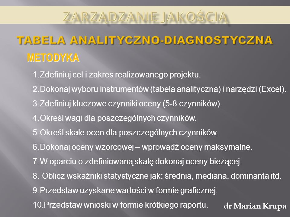 Zarządzanie jakością Tabela analityczno-diagnostyczna METODYKA