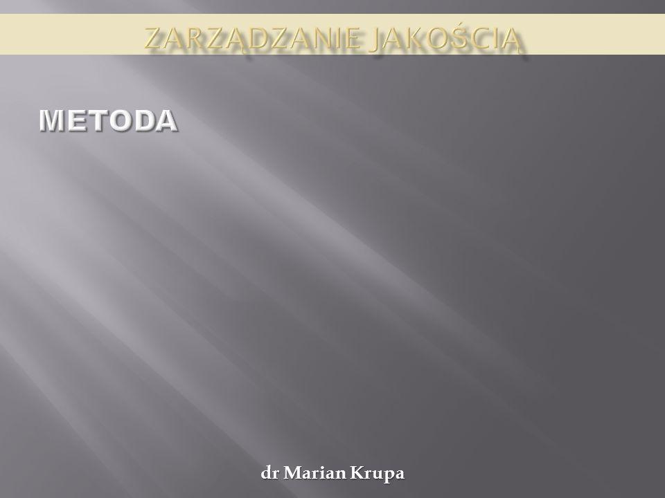 Zarządzanie jakością metoda dr Marian Krupa
