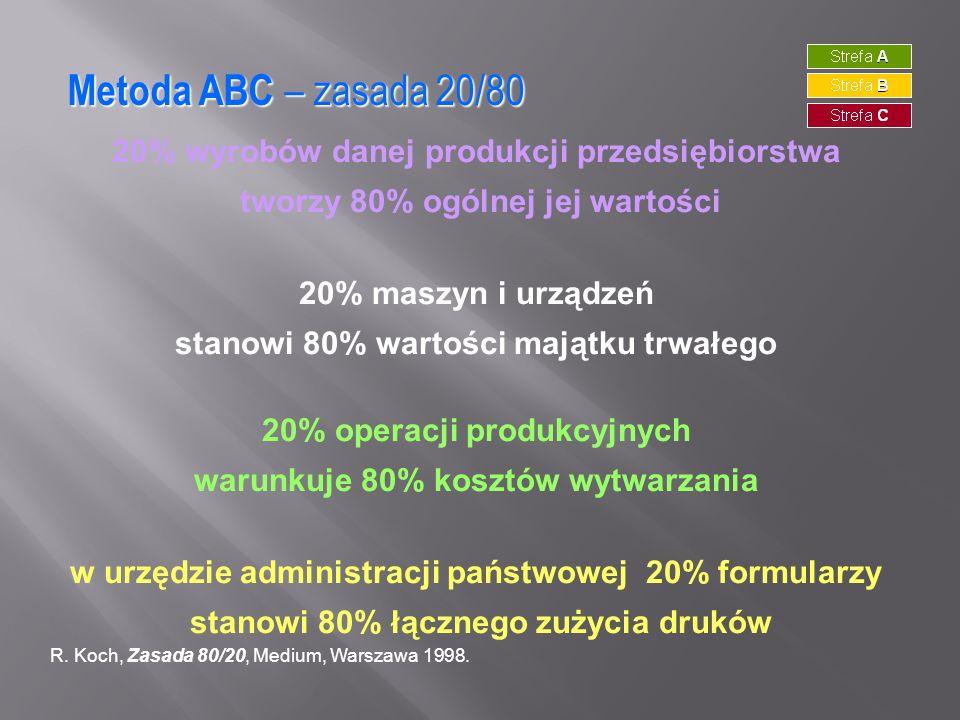 Metoda ABC – zasada 20/80 20% wyrobów danej produkcji przedsiębiorstwa
