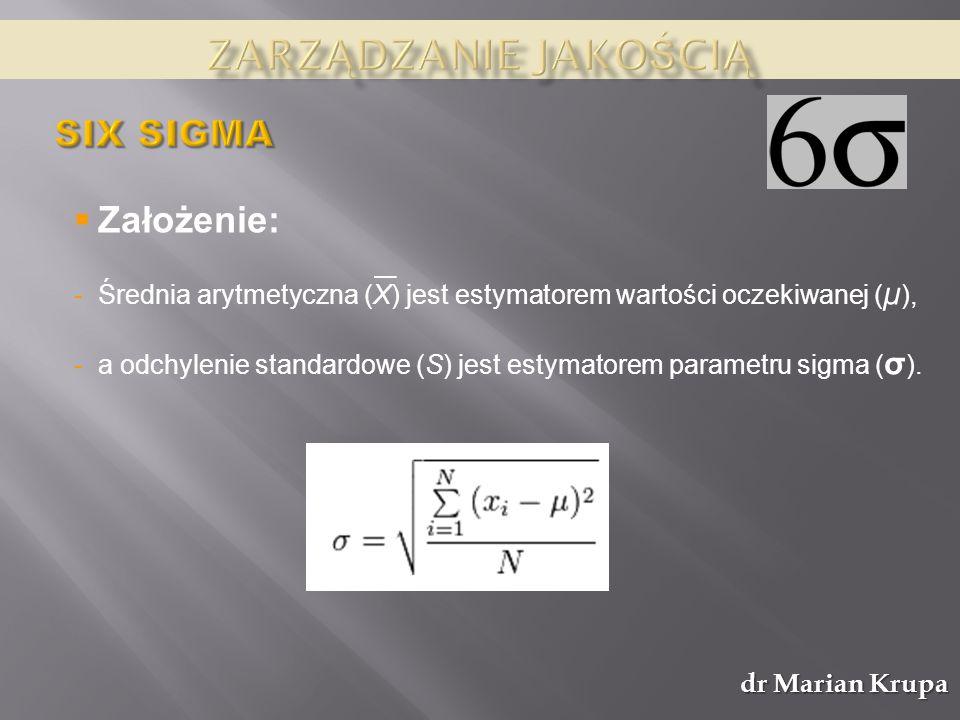 Zarządzanie jakością SIX SIGMA Założenie: