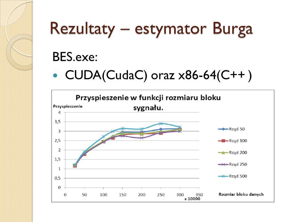 Rezultaty – estymator Burga