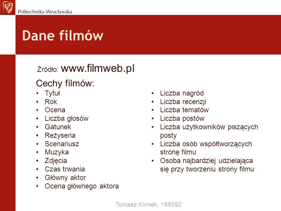 Dane filmów Cechy filmów: Źródło: www.filmweb.pl Tytuł Rok Ocena