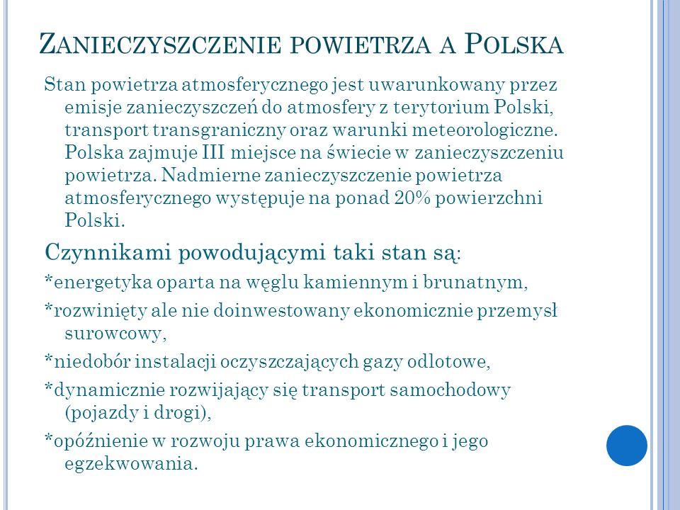 Zanieczyszczenie powietrza a Polska