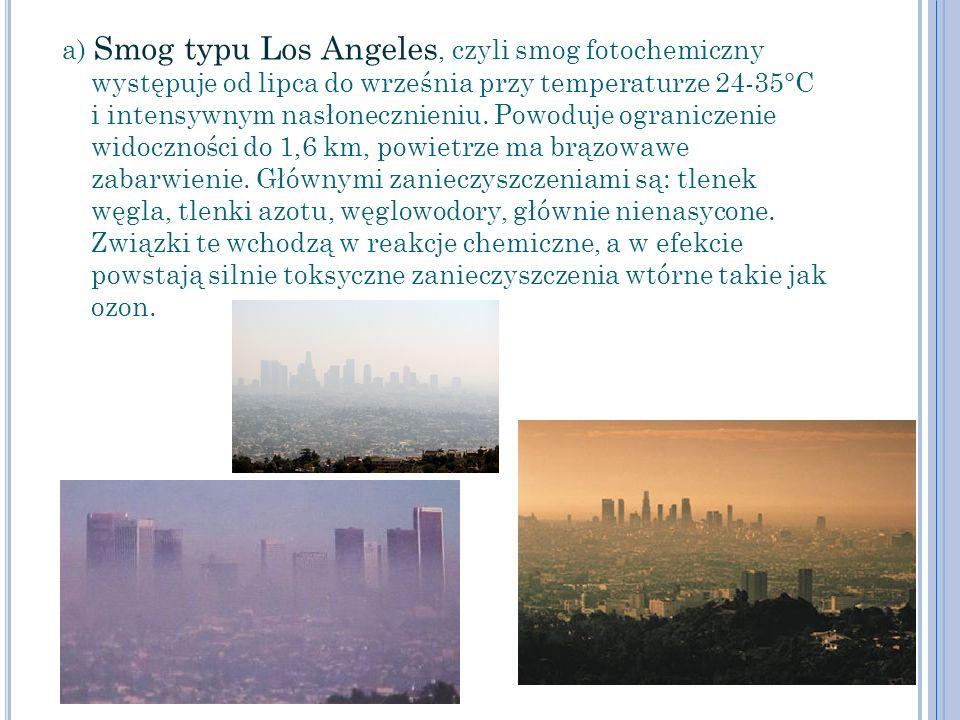 a) Smog typu Los Angeles, czyli smog fotochemiczny występuje od lipca do września przy temperaturze 24-35°C i intensywnym nasłonecznieniu.